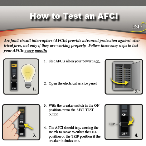 How to Test an AFCI